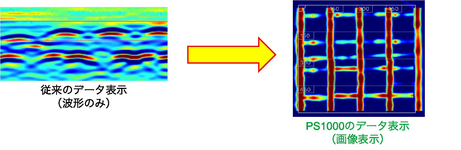 x-scan ps1000画像faq3_1