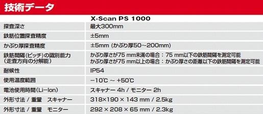 x-scan ps1000技術データ画像